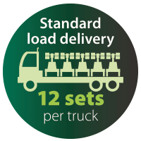 standard load delivery 12 per truck